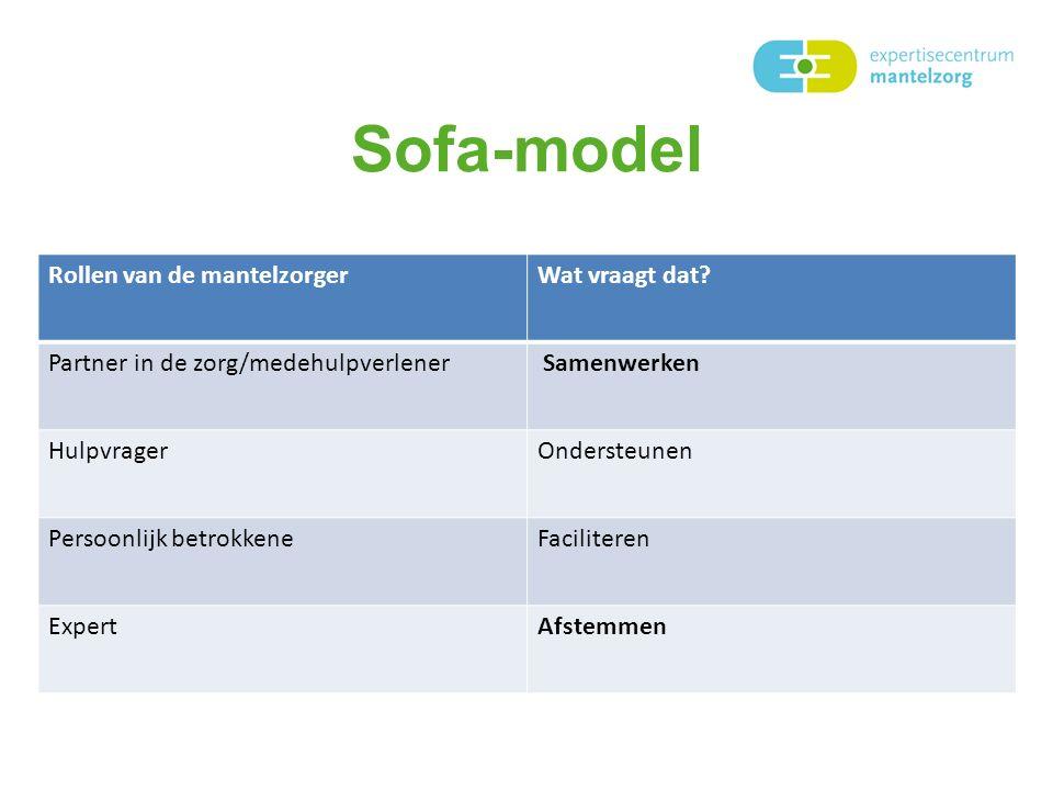 Sofa-model Rollen van de mantelzorgerWat vraagt dat.