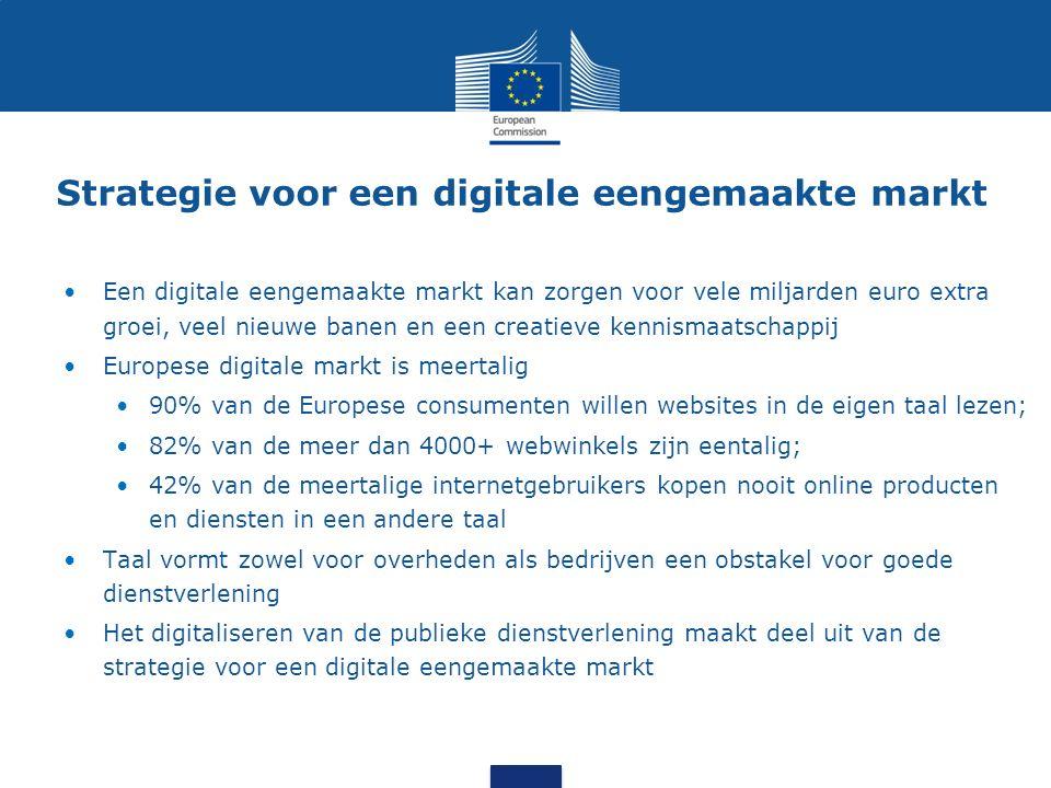 Digitale eengemaakte markt (DSM)