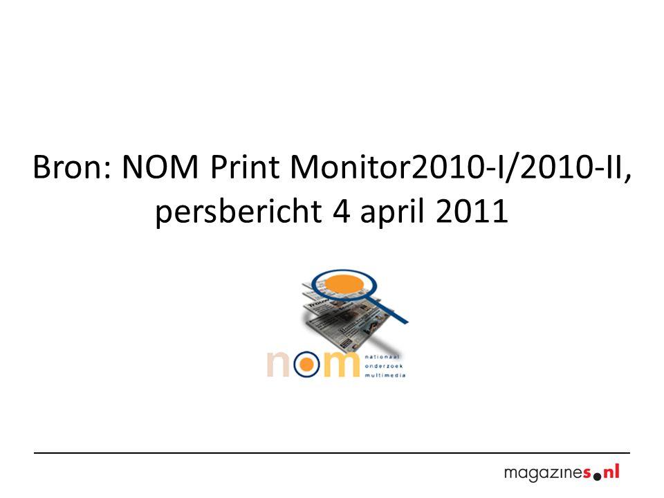 Bron: NOM Print Monitor2010-I/2010-II, persbericht 4 april 2011