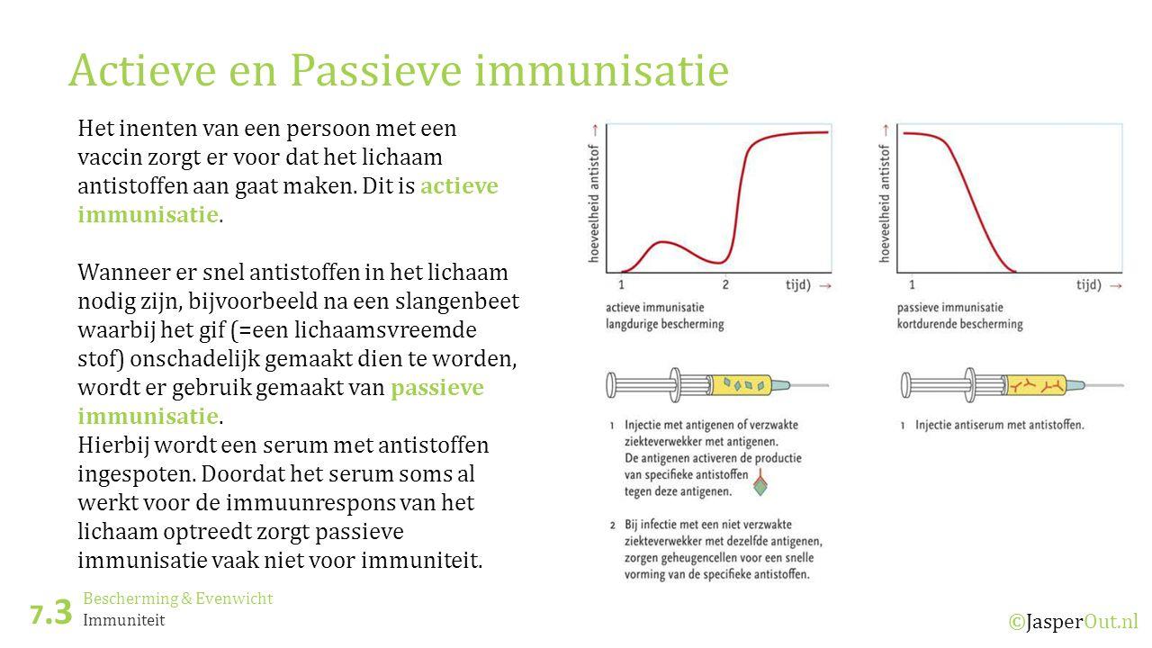 Bescherming & Evenwicht 7.3 ©JasperOut.nl Immuniteit Actieve en Passieve immunisatie Het inenten van een persoon met een vaccin zorgt er voor dat het lichaam antistoffen aan gaat maken.
