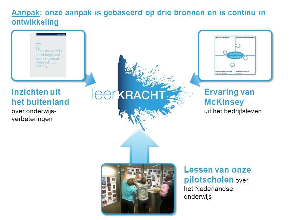 Aanpak: onze aanpak is gebaseerd op drie bronnen en is continu in ontwikkeling Inzichten uit het buitenland over onderwijs- verbeteringen Ervaring van McKinsey uit het bedrijfsleven Lessen van onze pilotscholen over het Nederlandse onderwijs