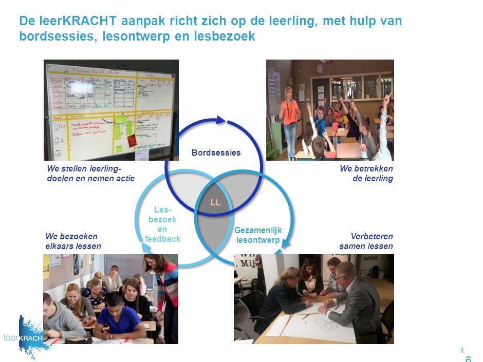 LeerKRACHT als middel voor de implementatie en verankering van cultuuronderwijs als geheel of specifiek voor een vak.