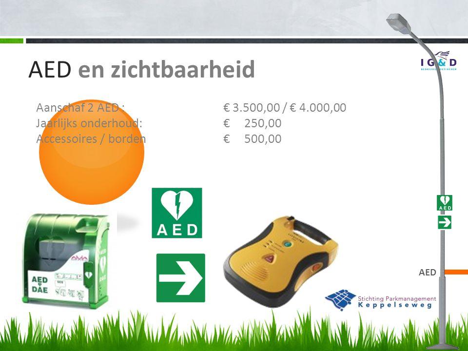 AED en zichtbaarheid Aanschaf 2 AED :€ 3.500,00 / € 4.000,00 Jaarlijks onderhoud:€ 250,00 Accessoires / borden€ 500,00 AED