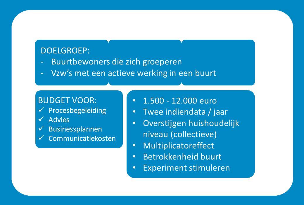 DOELGROEP: -Buurtbewoners die zich groeperen -Vzw's met een actieve werking in een buurt 1.500 - 12.000 euro Twee indiendata / jaar Overstijgen huisho
