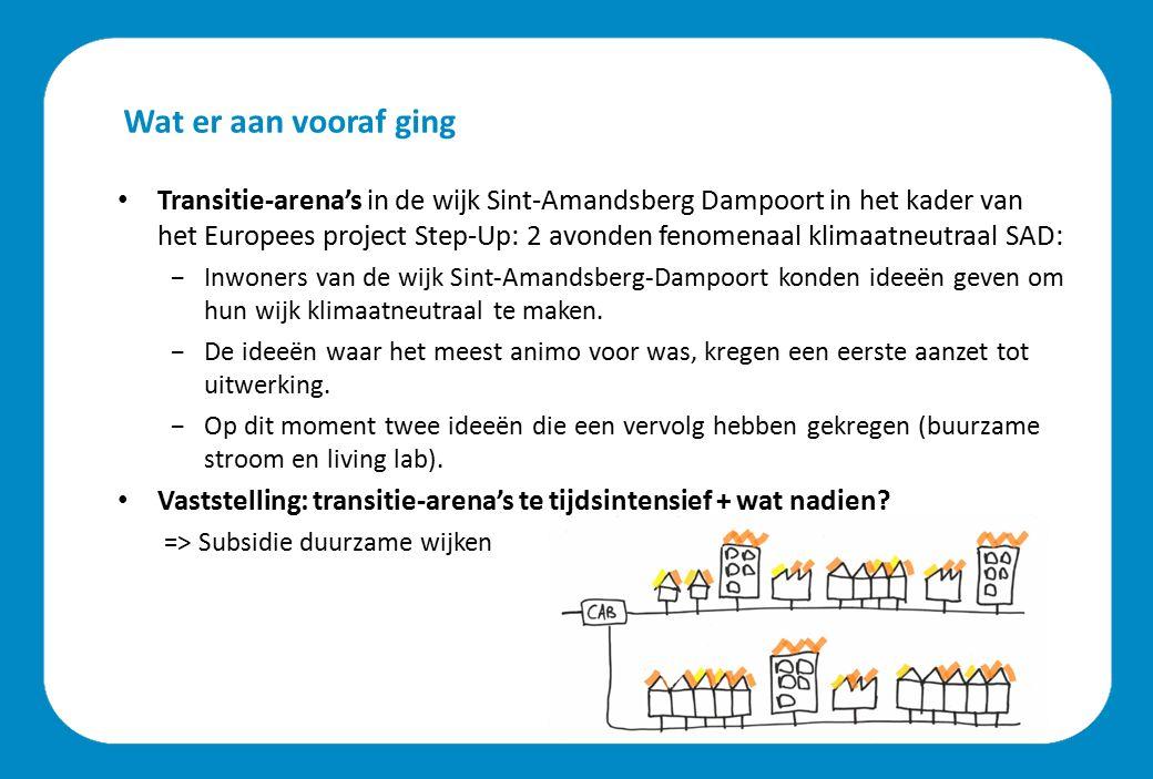 Wat er aan vooraf ging Transitie-arena's in de wijk Sint-Amandsberg Dampoort in het kader van het Europees project Step-Up: 2 avonden fenomenaal klima