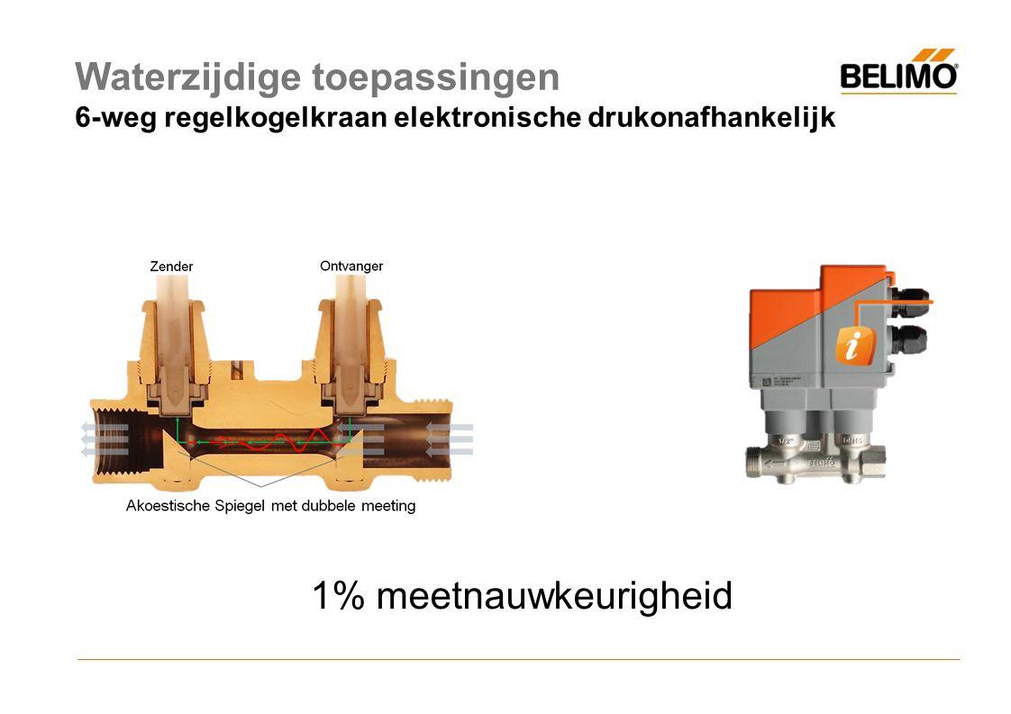 Waterzijdige toepassingen 6-weg regelkogelkraan elektronische drukonafhankelijk 1% meetnauwkeurigheid