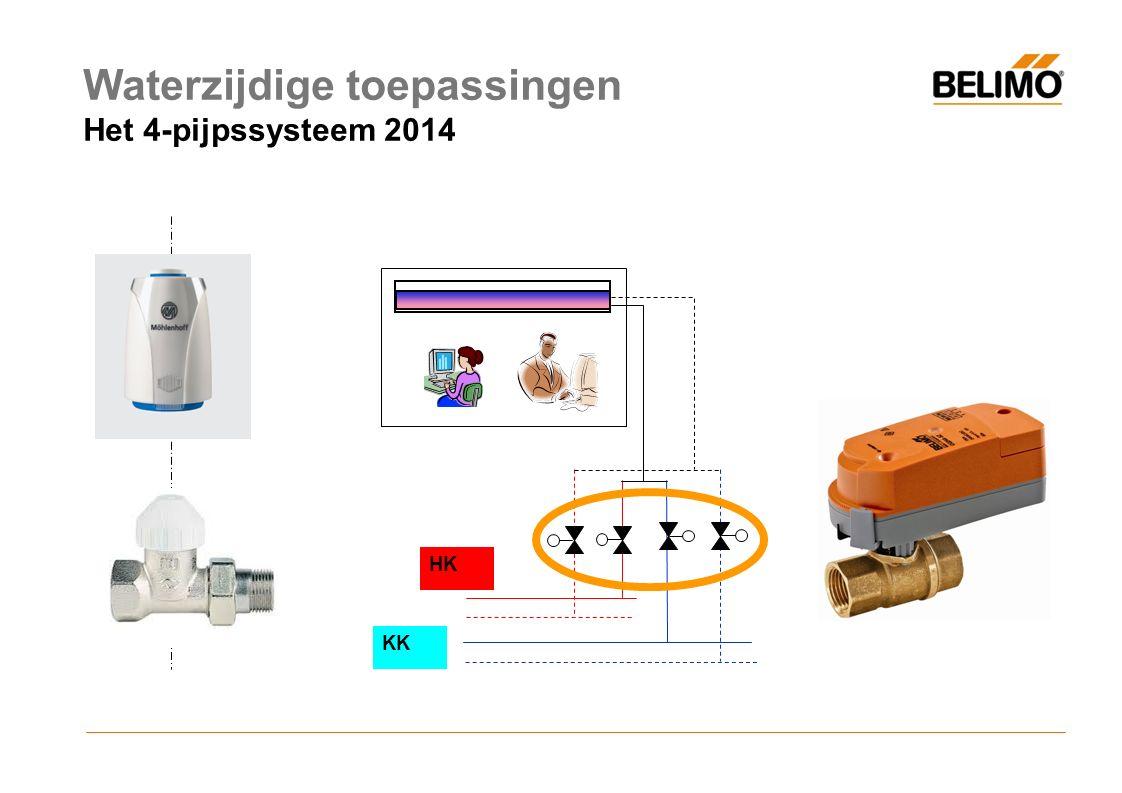 Waterzijdige toepassingen 6-weg regelkogelkraan elektronische drukonafhankelijk Geïntegreerde drukvereffeningsfunctie.