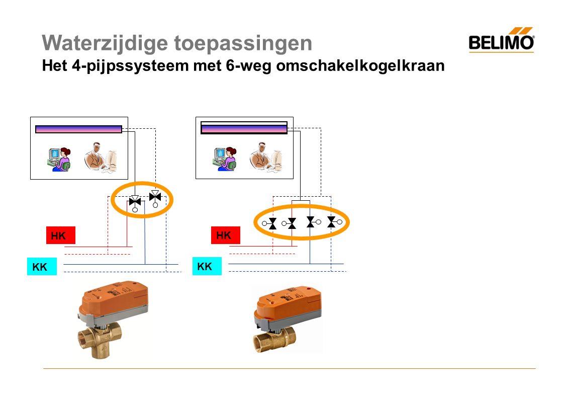 Waterzijdige toepassingen Het 4-pijpssysteem met 6-weg omschakelkogelkraan HK KK HK KK