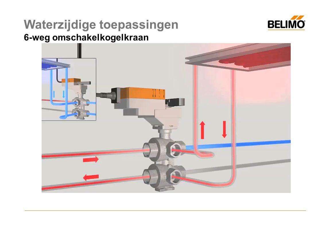 Groef voor drukontlasting Conventioneel : 0 (2)….10V of 2-p