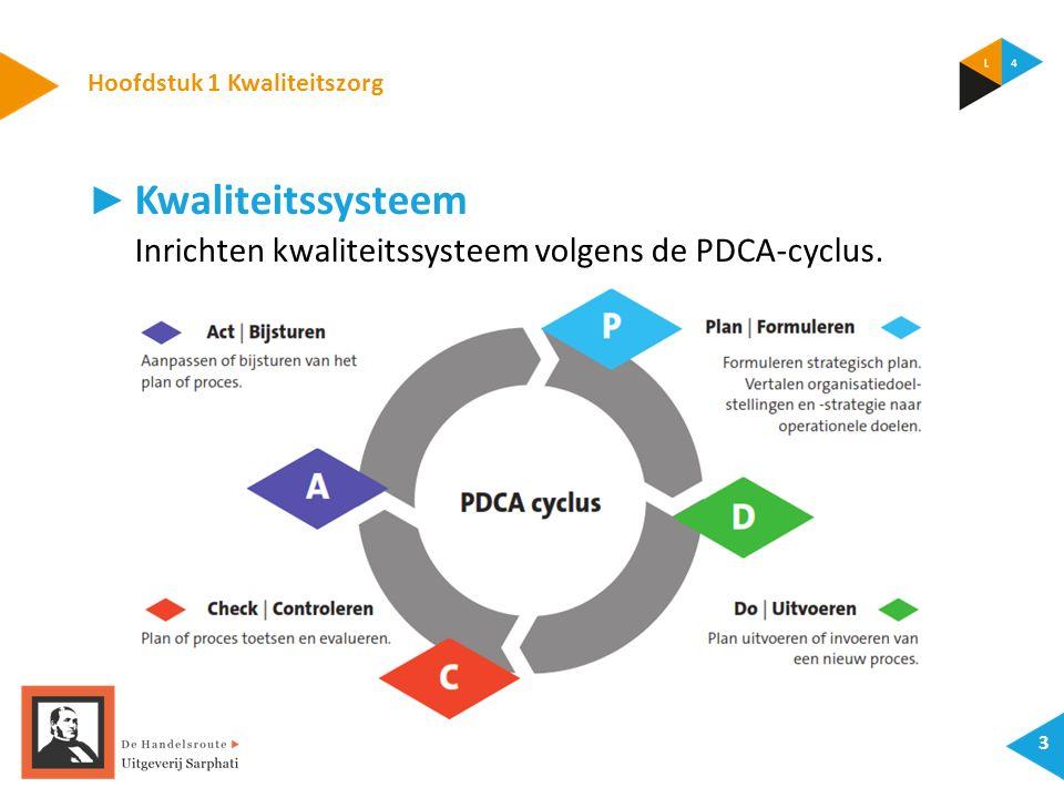 Hoofdstuk 1 Kwaliteitszorg 3 ► Kwaliteitssysteem Inrichten kwaliteitssysteem volgens de PDCA-cyclus.