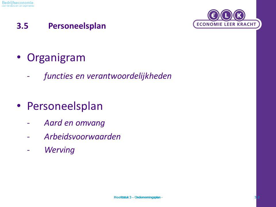 voor het besturen van organisaties Bedrijfseconomie 3.5 Personeelsplan Organigram -functies en verantwoordelijkheden Personeelsplan -Aard en omvang -Arbeidsvoorwaarden -Werving Hoofdstuk 3 – Ondernemingsplan -3.2