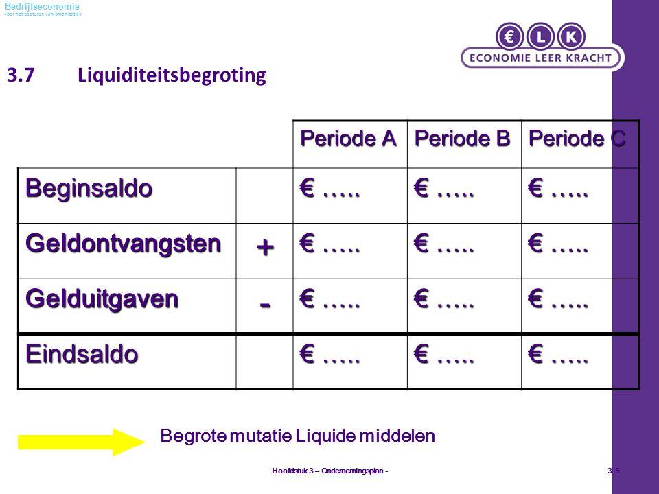 voor het besturen van organisaties Bedrijfseconomie 3.7 Liquiditeitsbegroting Periode A Periode B Periode C Beginsaldo € …..