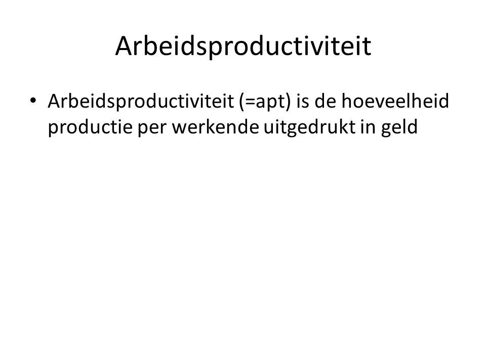 Arbeidsproductiviteit Arbeidsproductiviteit (=apt) is de hoeveelheid productie per werkende uitgedrukt in geld