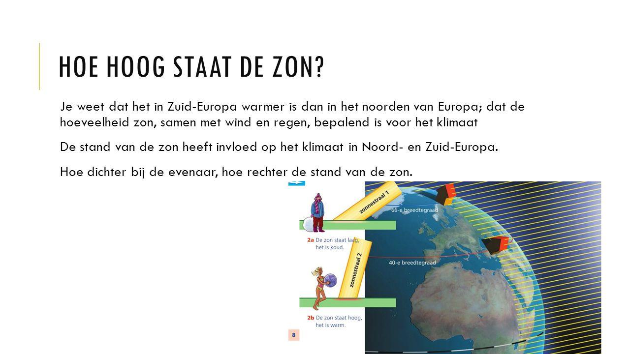 HOE HOOG STAAT DE ZON? Je weet dat het in Zuid-Europa warmer is dan in het noorden van Europa; dat de hoeveelheid zon, samen met wind en regen, bepale