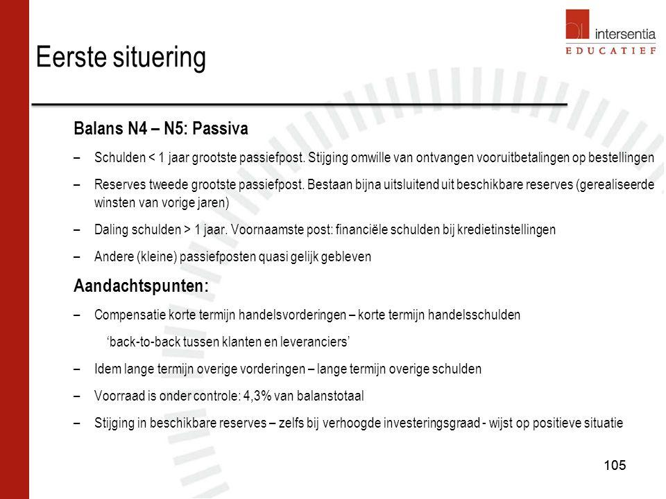 105 Balans N4 – N5: Passiva –Schulden < 1 jaar grootste passiefpost.