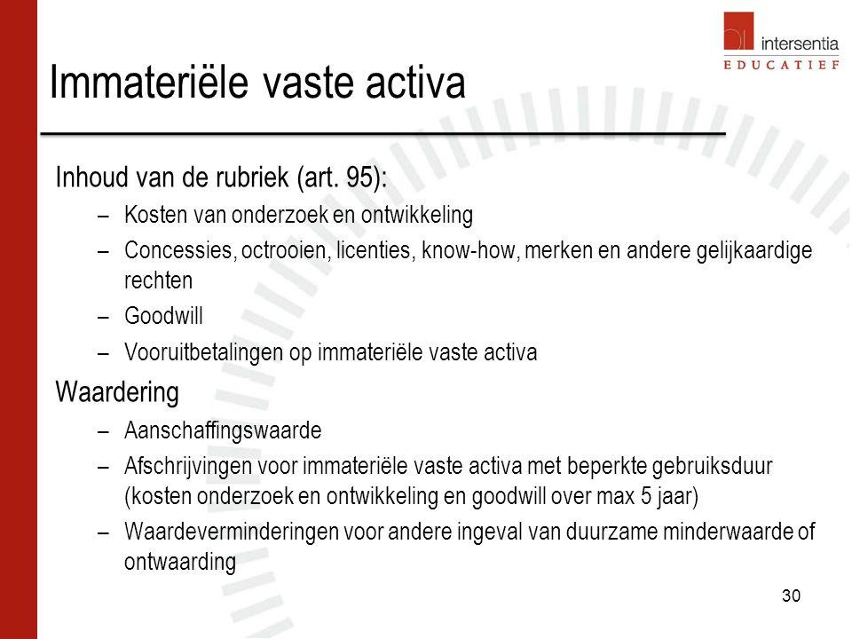 Immateriële vaste activa Inhoud van de rubriek (art.