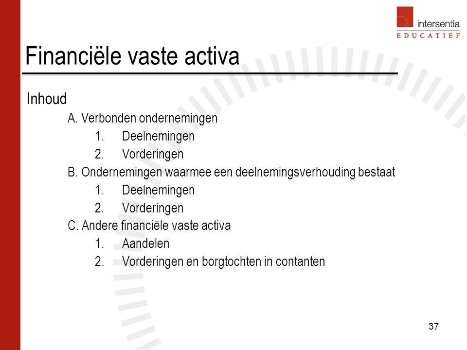 Financiële vaste activa Inhoud A.Verbonden ondernemingen 1.Deelnemingen 2.Vorderingen B.