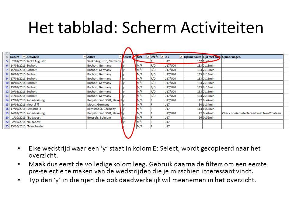Het tabblad: Scherm Activiteiten Elke wedstrijd waar een 'y' staat in kolom E: Select, wordt gecopieerd naar het overzicht. Maak dus eerst de volledig
