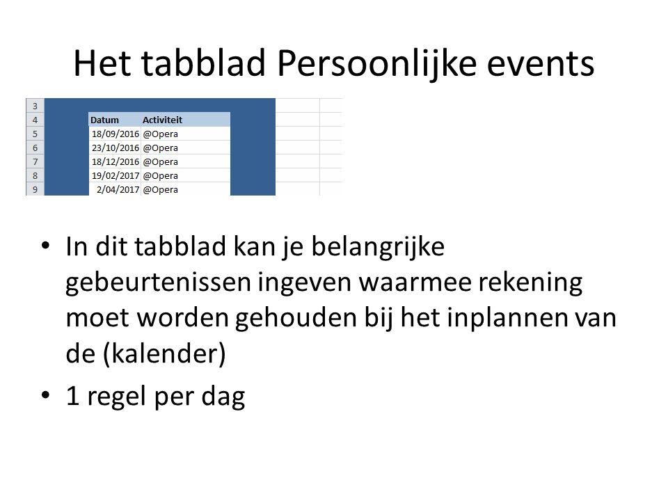 Het tabblad Persoonlijke events In dit tabblad kan je belangrijke gebeurtenissen ingeven waarmee rekening moet worden gehouden bij het inplannen van d