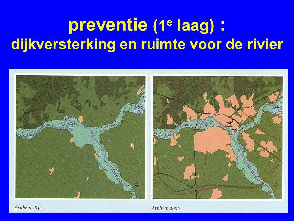 preventie ( 1 e laag) : dijkversterking en ruimte voor de rivier