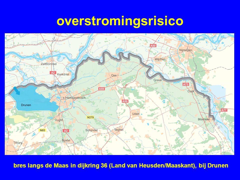 overstromingsrisico bres langs de Maas in dijkring 36 (Land van Heusden/Maaskant), bij Drunen