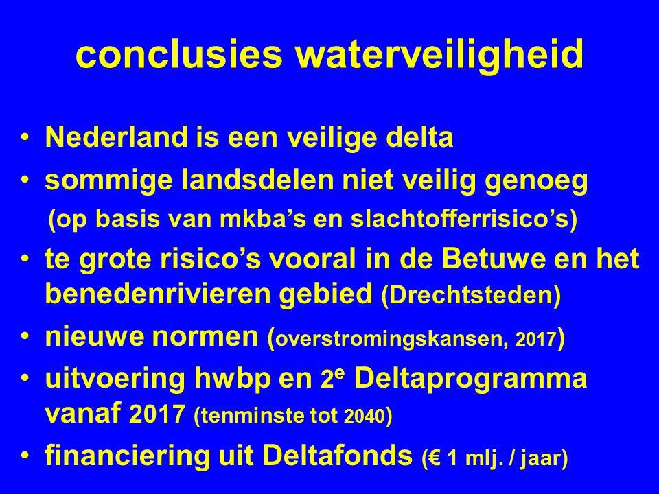conclusies waterveiligheid Nederland is een veilige delta sommige landsdelen niet veilig genoeg (op basis van mkba's en slachtofferrisico's) te grote risico's vooral in de Betuwe en het benedenrivieren gebied (Drechtsteden) nieuwe normen ( overstromingskansen, 2017 ) uitvoering hwbp en 2 e Deltaprogramma vanaf 2017 (tenminste tot 2040 ) financiering uit Deltafonds (€ 1 mlj.