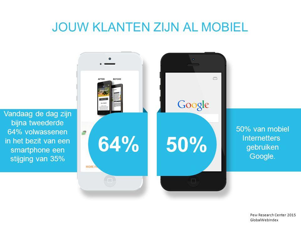 50% van mobiel Internetters gebruiken Google.