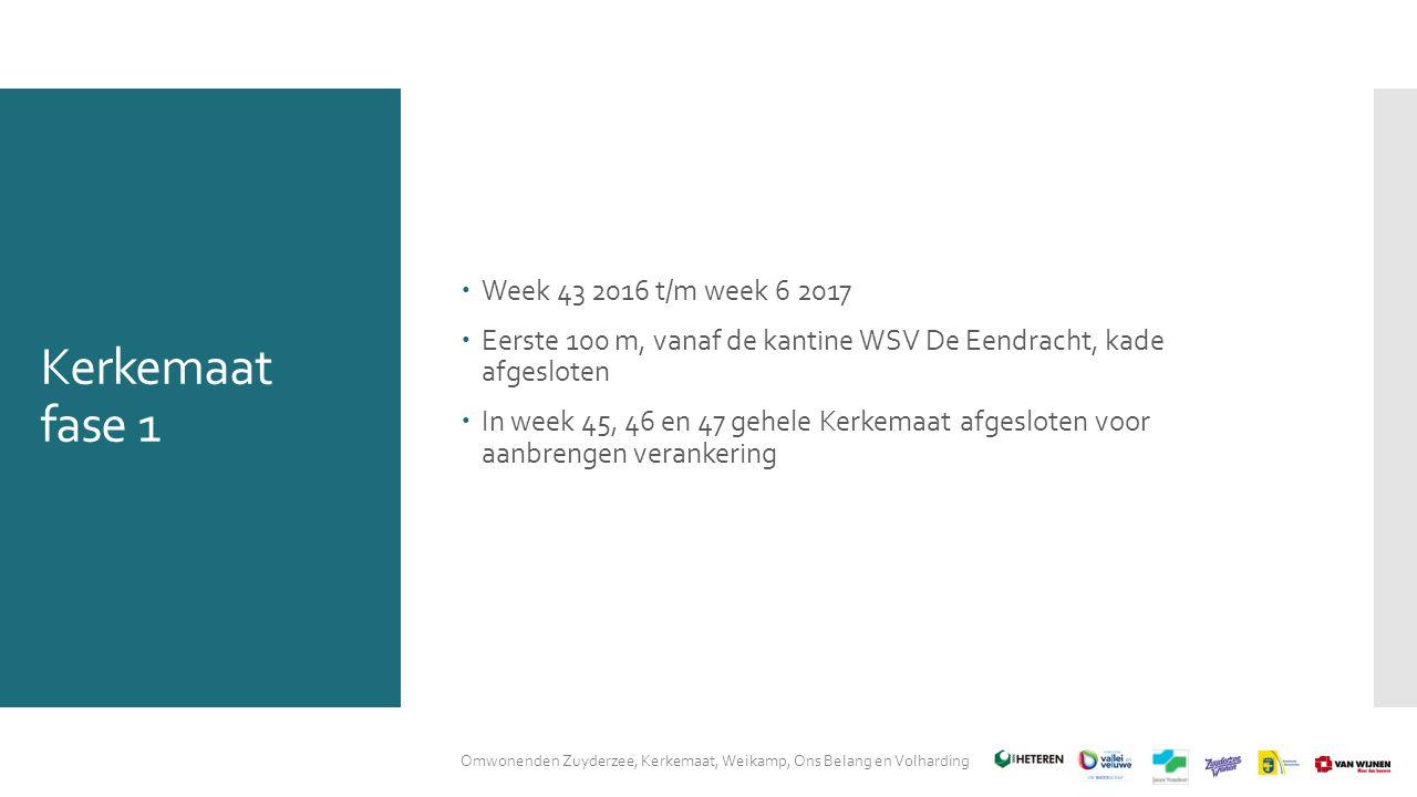 Kerkemaat fase 1  Week 43 2016 t/m week 6 2017  Eerste 100 m, vanaf de kantine WSV De Eendracht, kade afgesloten  In week 45, 46 en 47 gehele Kerke