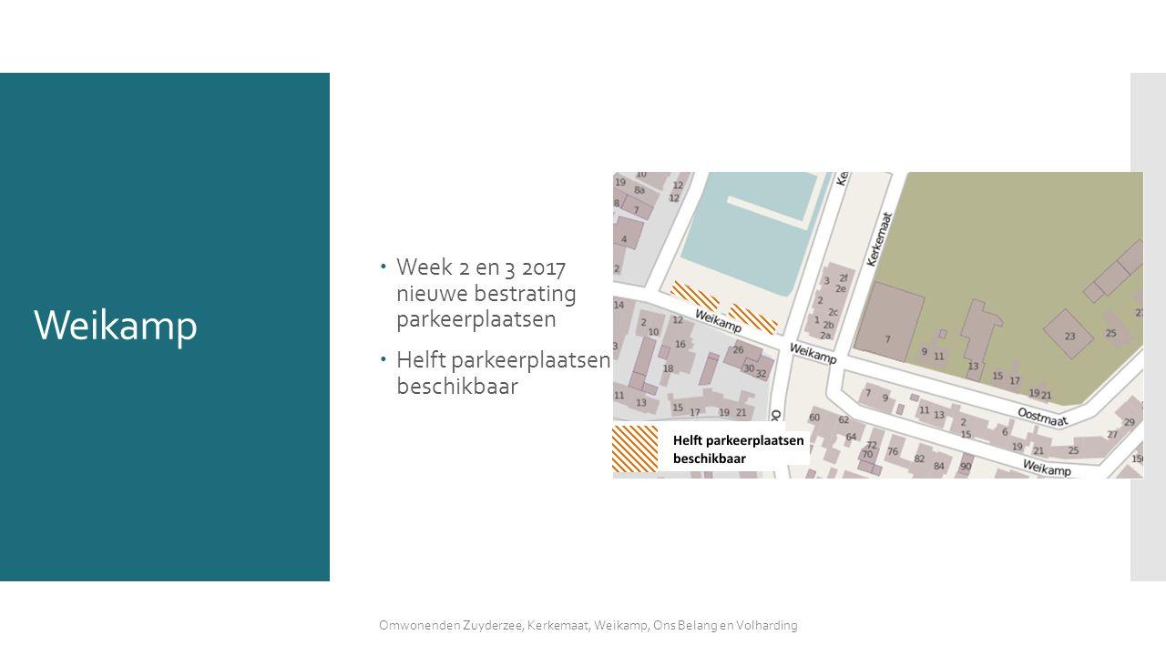 Weikamp  Week 2 en 3 2017 nieuwe bestrating parkeerplaatsen  Helft parkeerplaatsen beschikbaar Omwonenden Zuyderzee, Kerkemaat, Weikamp, Ons Belang en Volharding