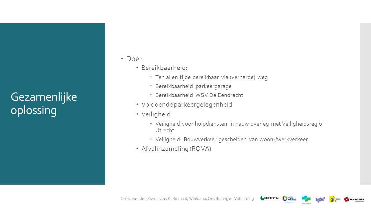 Gezamenlijke oplossing  Doel:  Bereikbaarheid:  Ten allen tijde bereikbaar via (verharde) weg  Bereikbaarheid parkeergarage  Bereikbaarheid WSV De Eendracht  Voldoende parkeergelegenheid  Veiligheid  Veiligheid voor hulpdiensten in nauw overleg met Veiligheidsregio Utrecht  Veiligheid: Bouwverkeer gescheiden van woon-/werkverkeer  Afvalinzameling (ROVA) Omwonenden Zuyderzee, Kerkemaat, Weikamp, Ons Belang en Volharding