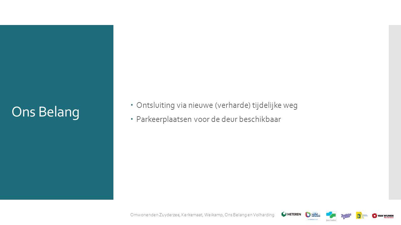 Ons Belang  Ontsluiting via nieuwe (verharde) tijdelijke weg  Parkeerplaatsen voor de deur beschikbaar Omwonenden Zuyderzee, Kerkemaat, Weikamp, Ons Belang en Volharding