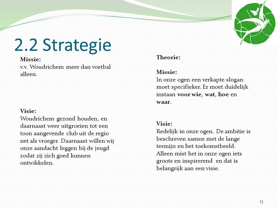 2.2 Strategie Missie: v.v. Woudrichem meer dan voetbal alleen. Visie: Woudrichem gezond houden, en daarnaast weer uitgroeien tot een toon aangevende c