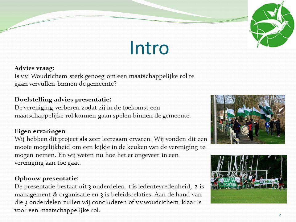Intro Advies vraag: Is v.v. Woudrichem sterk genoeg om een maatschappelijke rol te gaan vervullen binnen de gemeente? Doelstelling advies presentatie: