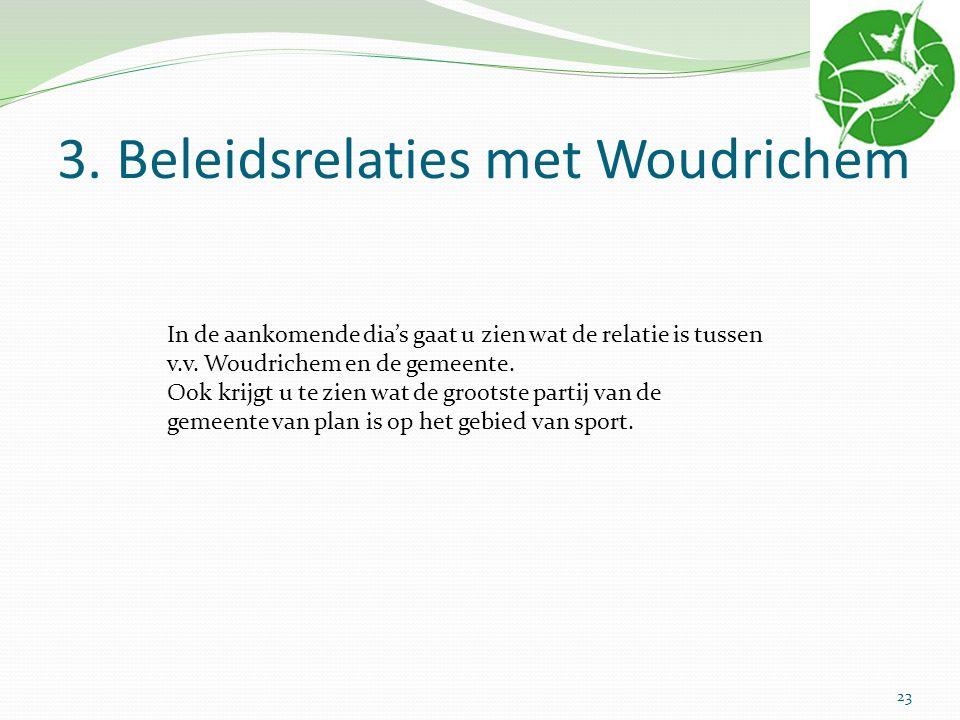 3. Beleidsrelaties met Woudrichem In de aankomende dia's gaat u zien wat de relatie is tussen v.v. Woudrichem en de gemeente. Ook krijgt u te zien wat