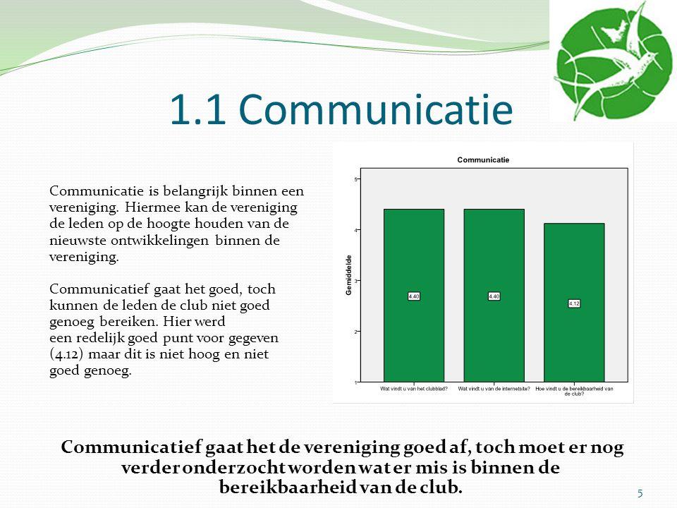 1.1 Communicatie Communicatie is belangrijk binnen een vereniging. Hiermee kan de vereniging de leden op de hoogte houden van de nieuwste ontwikkeling