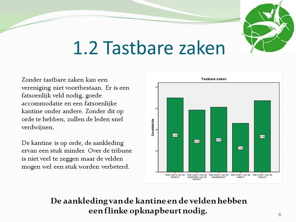 Afsluiting totale adviesrapport Belangrijkste conclusies: De aankleding van de kantine en de velden hebben een flinke opknapbeurt nodig.
