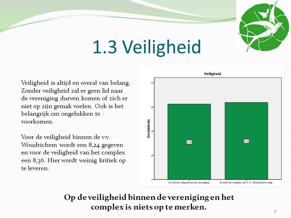 1.4 Toegankelijkheid Ook bij v.v.Woudrichem is toegankelijkheid belangrijk.