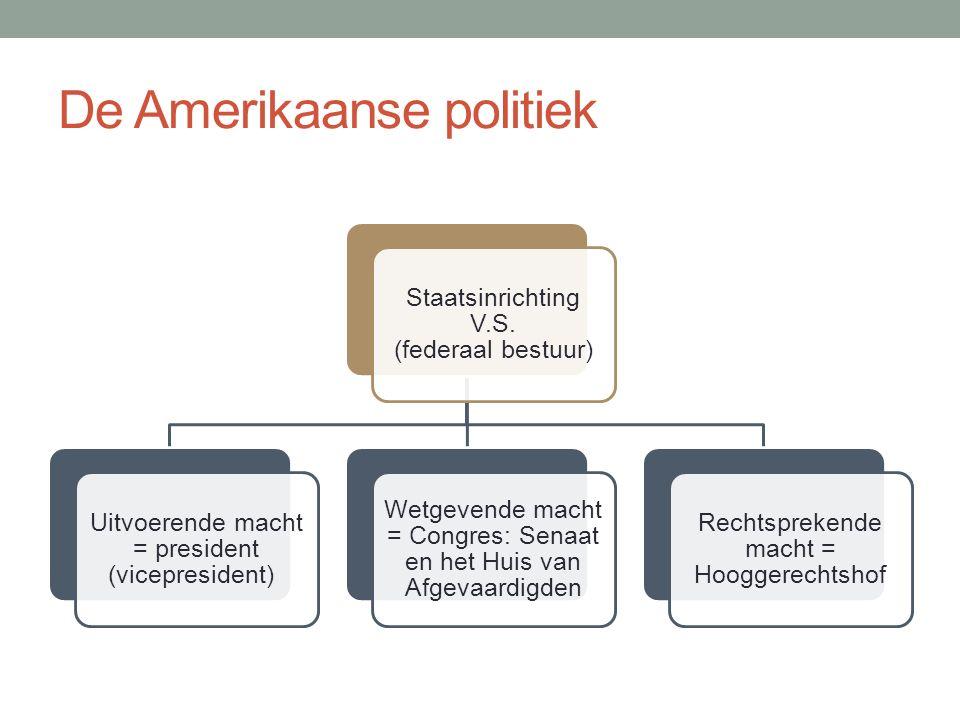 De Amerikaanse politiek Staatsinrichting V.S.