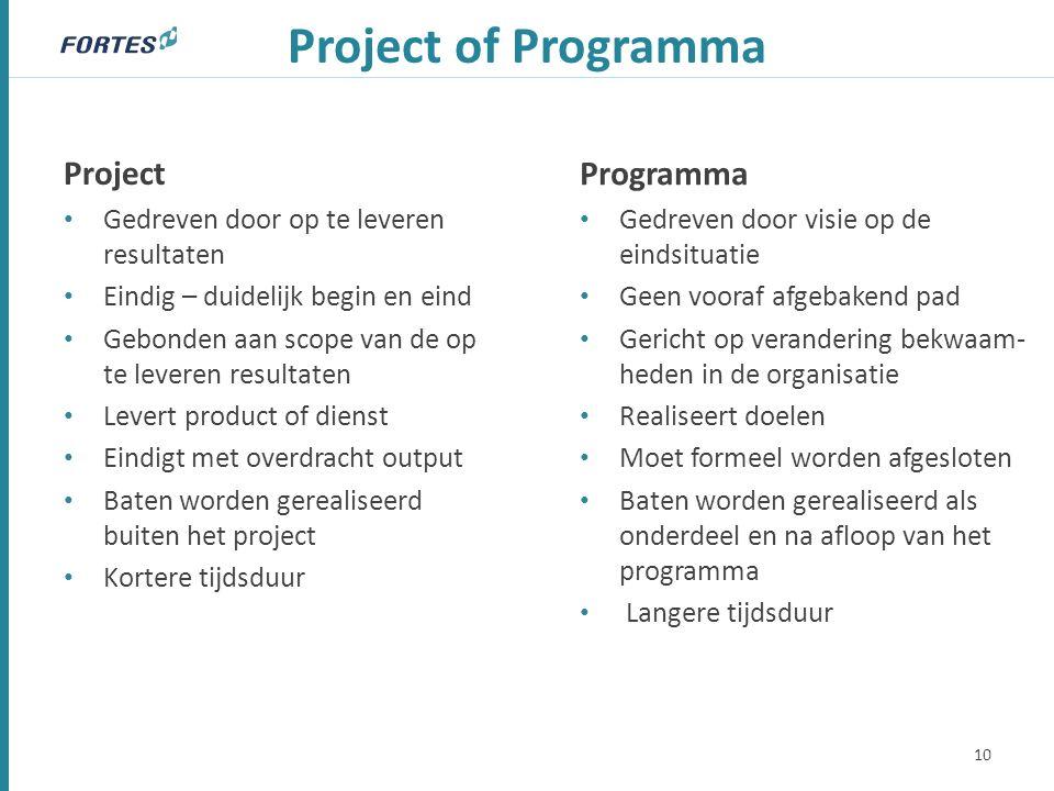 Project of Programma Project Gedreven door op te leveren resultaten Eindig – duidelijk begin en eind Gebonden aan scope van de op te leveren resultate