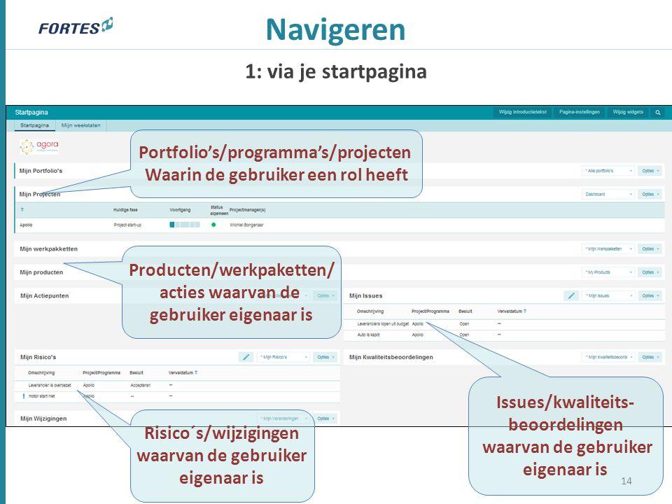 1: via je startpagina Navigeren 14 Portfolio's/programma's/projecten Waarin de gebruiker een rol heeft Risico´s/wijzigingen waarvan de gebruiker eigenaar is Issues/kwaliteits- beoordelingen waarvan de gebruiker eigenaar is Producten/werkpaketten/ acties waarvan de gebruiker eigenaar is