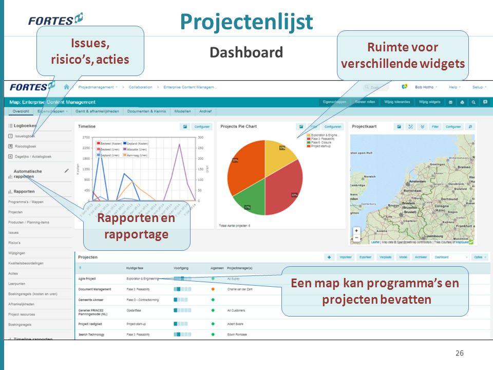 Dashboard Projectenlijst 26 Een map kan programma's en projecten bevatten Ruimte voor verschillende widgets Issues, risico's, acties Rapporten en rapp
