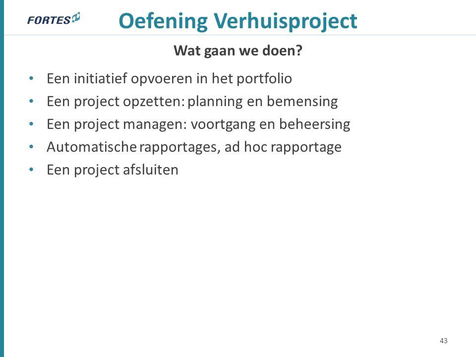 Wat gaan we doen? Oefening Verhuisproject Een initiatief opvoeren in het portfolio Een project opzetten: planning en bemensing Een project managen: vo