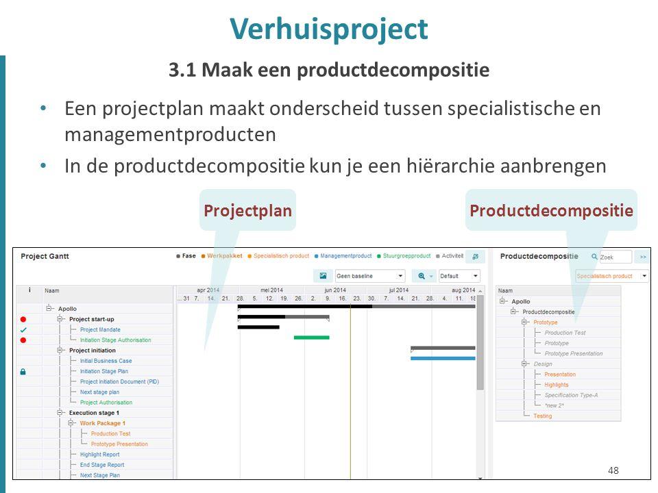 3.1 Maak een productdecompositie Verhuisproject Een projectplan maakt onderscheid tussen specialistische en managementproducten In de productdecompositie kun je een hiërarchie aanbrengen 48 ProductdecompositieProjectplan
