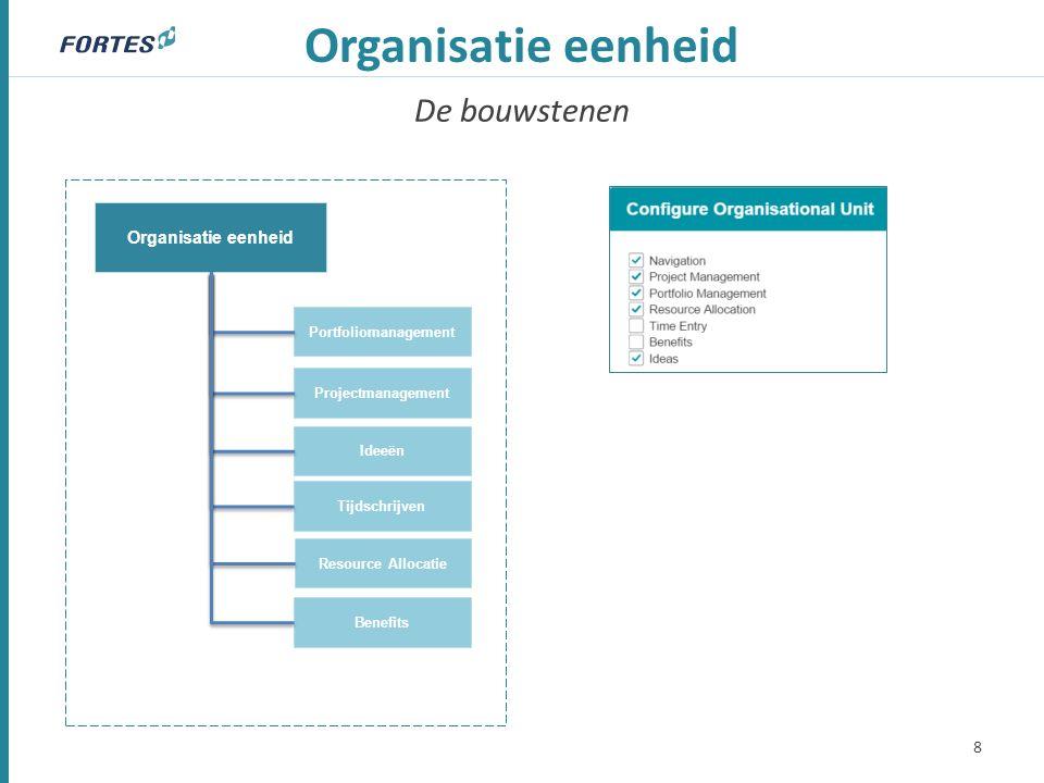4.3 Rapporteren aan het portfolio Verhuisproject 59 Status-informatie Financiële informatie