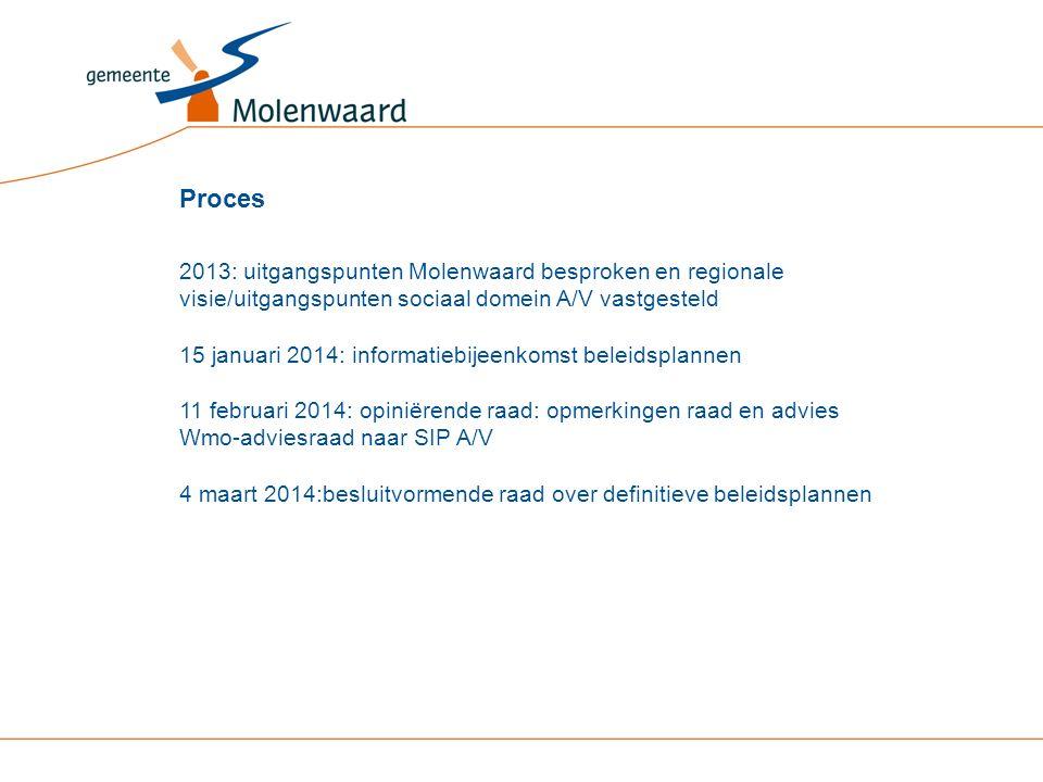 2013: uitgangspunten Molenwaard besproken en regionale visie/uitgangspunten sociaal domein A/V vastgesteld 15 januari 2014: informatiebijeenkomst bele