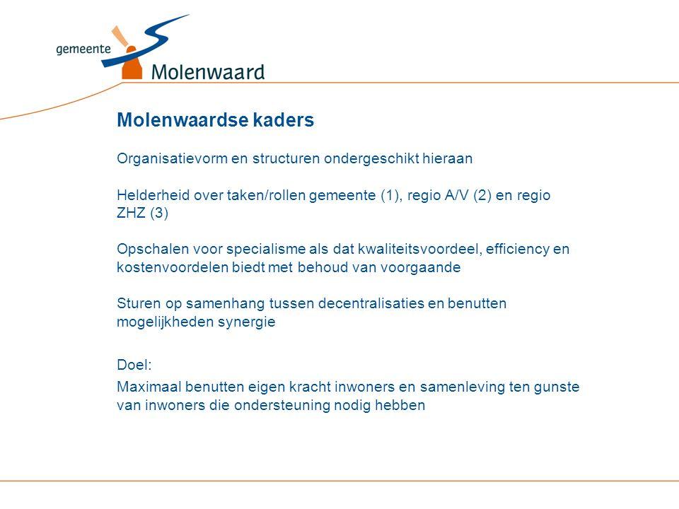Molenwaardse kaders Organisatievorm en structuren ondergeschikt hieraan Helderheid over taken/rollen gemeente (1), regio A/V (2) en regio ZHZ (3) Opsc