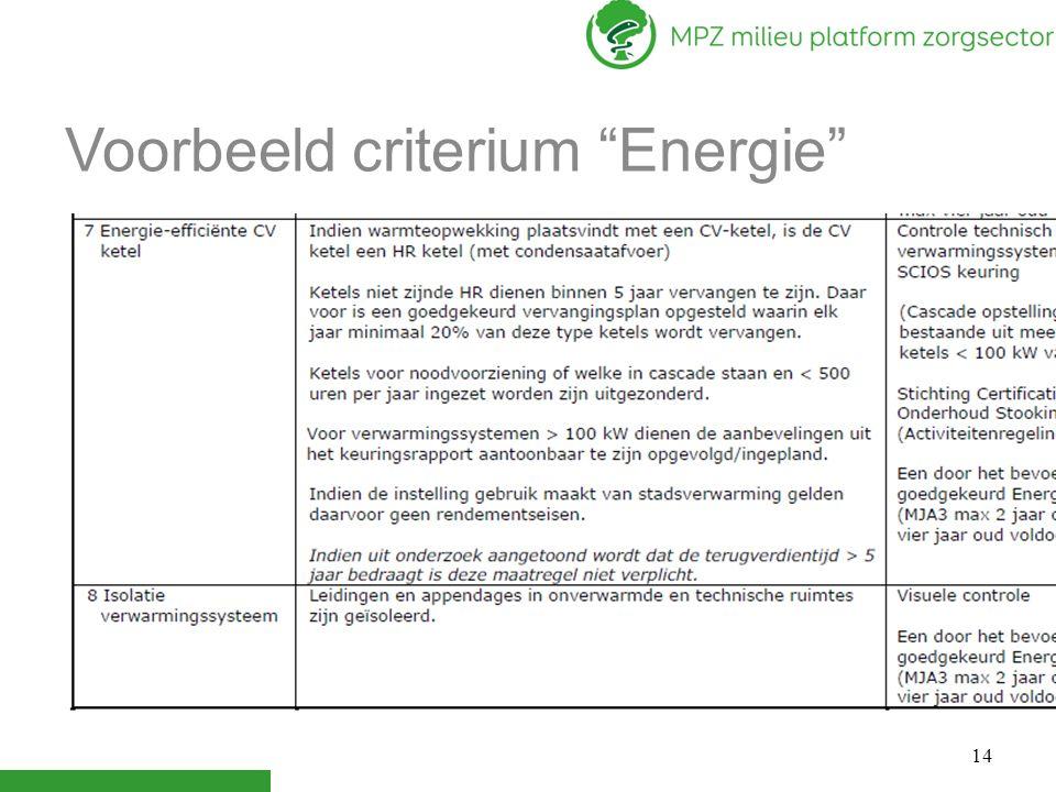 """Voorbeeld criterium """"Energie"""" 14"""
