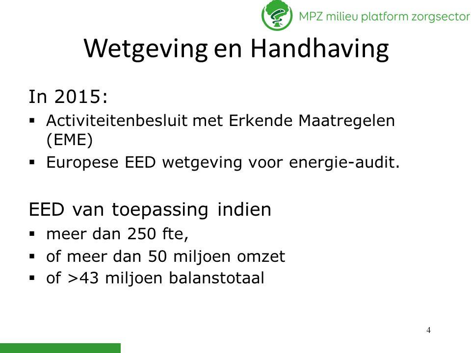 4 In 2015:  Activiteitenbesluit met Erkende Maatregelen (EME)  Europese EED wetgeving voor energie-audit. EED van toepassing indien  meer dan 250 f