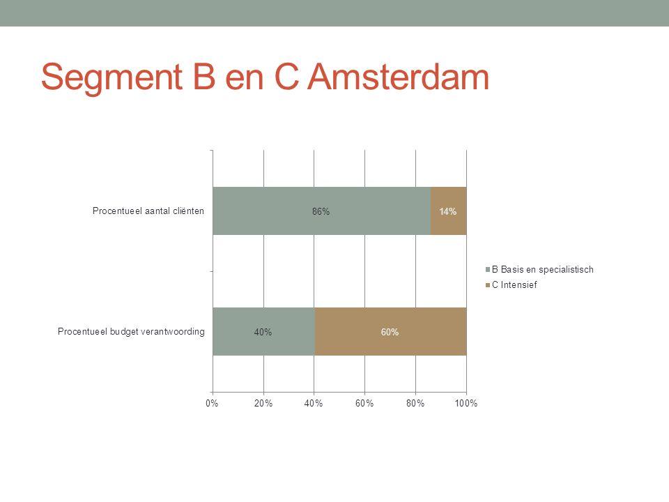 Segment B en C Amsterdam