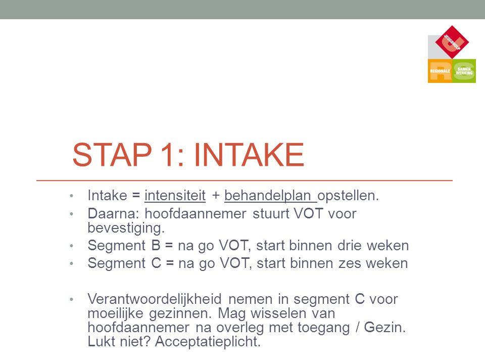 STAP 1: INTAKE Intake = intensiteit + behandelplan opstellen. Daarna: hoofdaannemer stuurt VOT voor bevestiging. Segment B = na go VOT, start binnen d